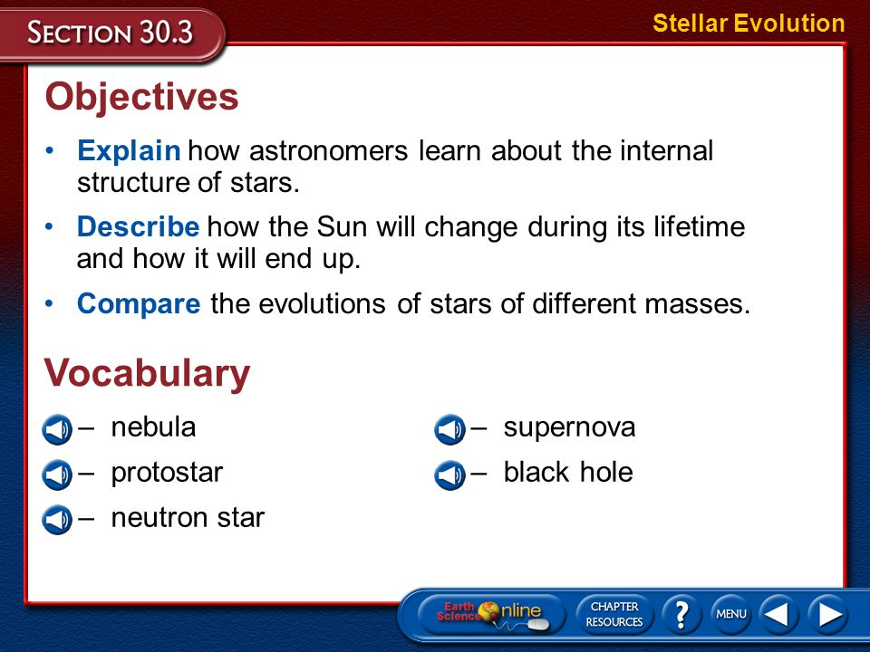 Objectives Vocabulary
