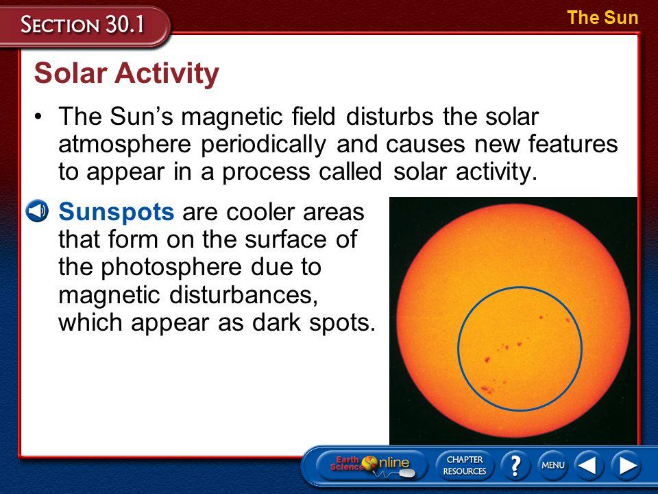 The Sun Solar Activity.