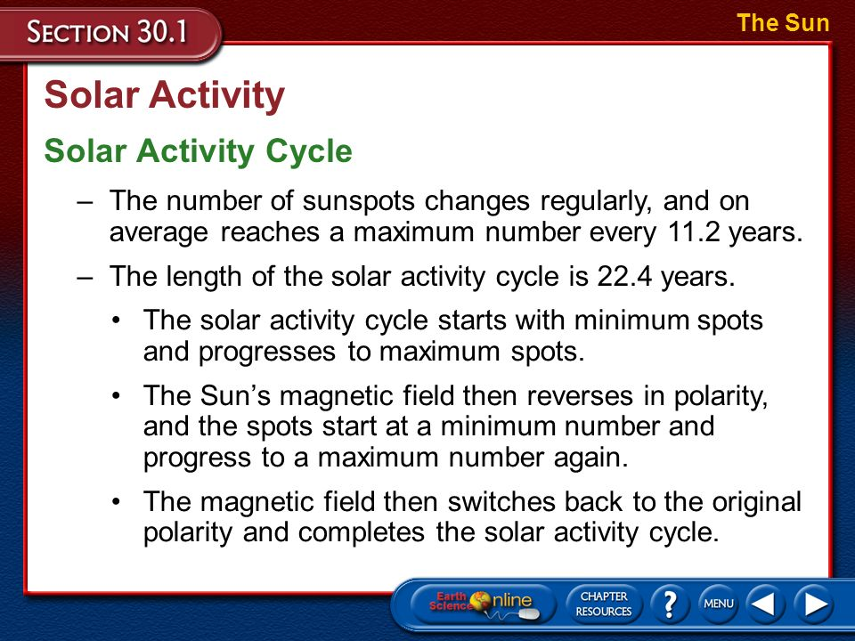 Solar Activity Solar Activity Cycle