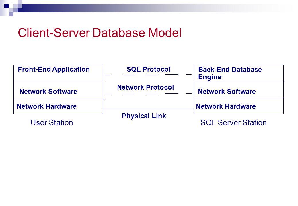 Client-Server Database Model