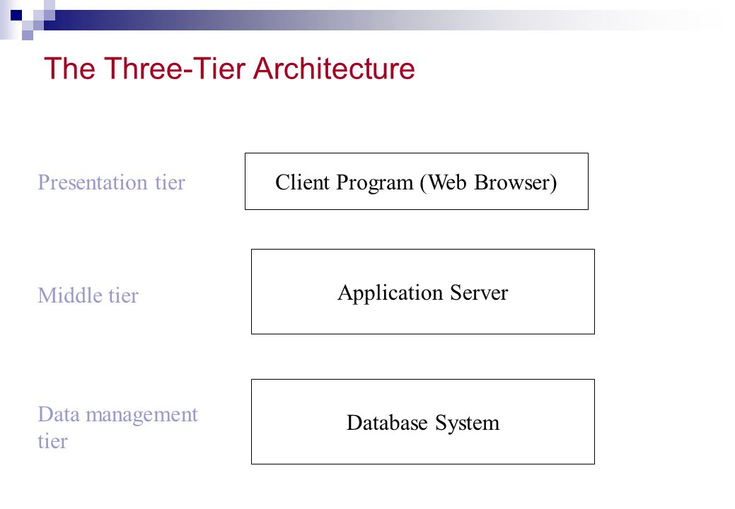 The Three-Tier Architecture