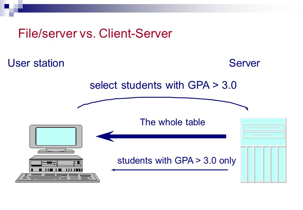 Ics 434 advanced database systems ppt download for Consul server vs client