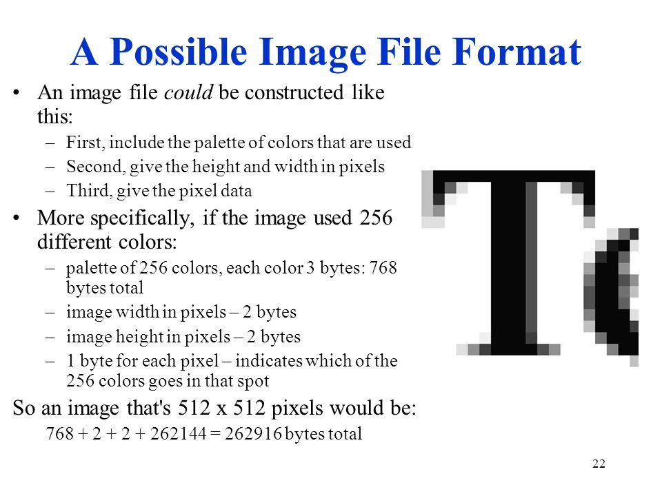 A Possible Image File Format