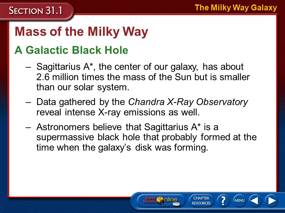 Mass of the Milky Way A Galactic Black Hole