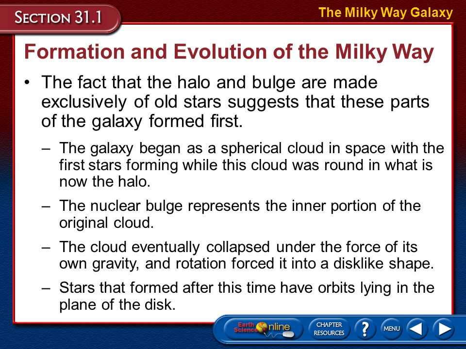 Formation and Evolution of the Milky Way