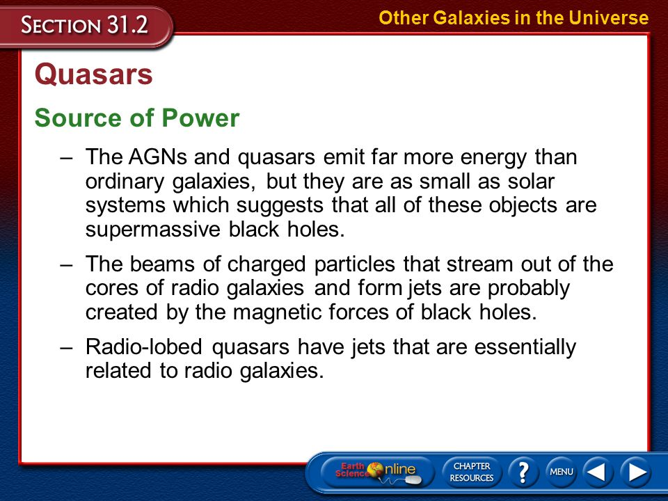Quasars Source of Power