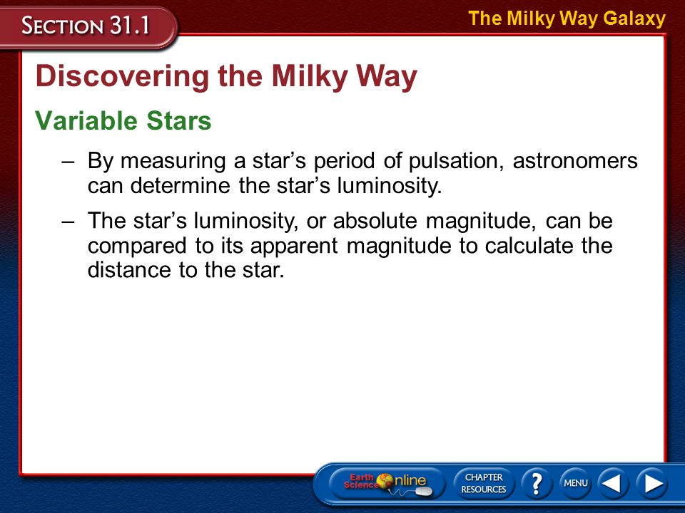 Discovering the Milky Way