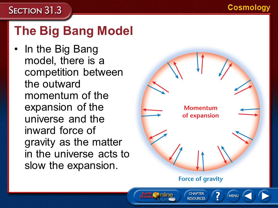 Cosmology The Big Bang Model.