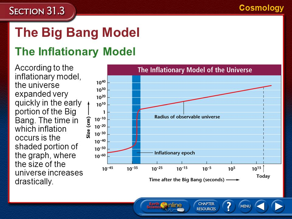 The Big Bang Model The Inflationary Model Cosmology