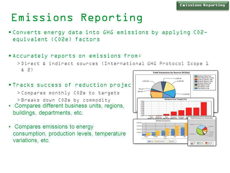 Emissions Reporting Emissions Reporting. Converts energy data into GHG emissions by applying CO2-equivalent (CO2e) factors.