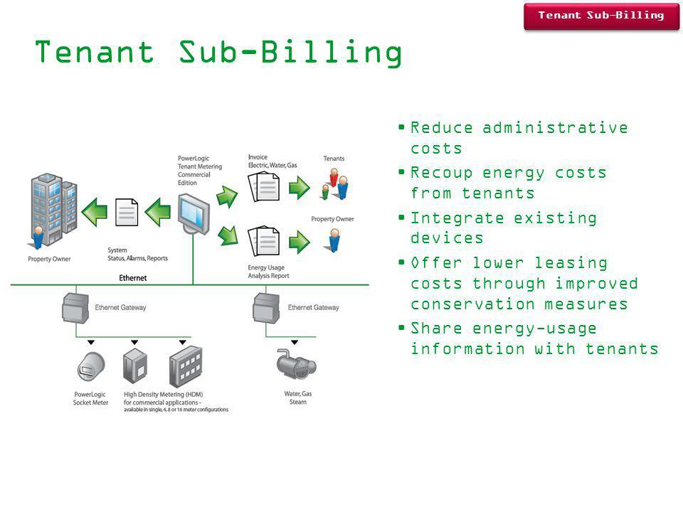 Tenant Sub-Billing Reduce administrative costs