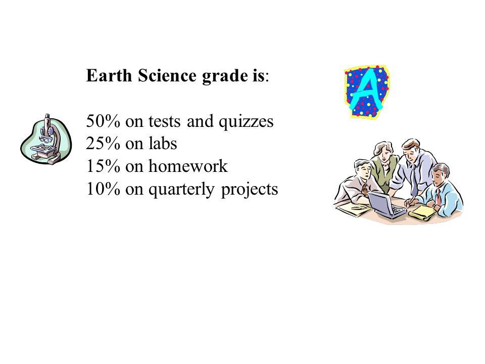 Earth Science grade is:
