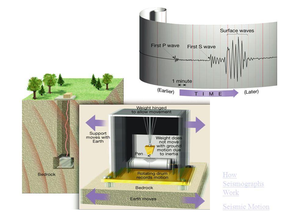 How Seismographs Work Seismic Motion