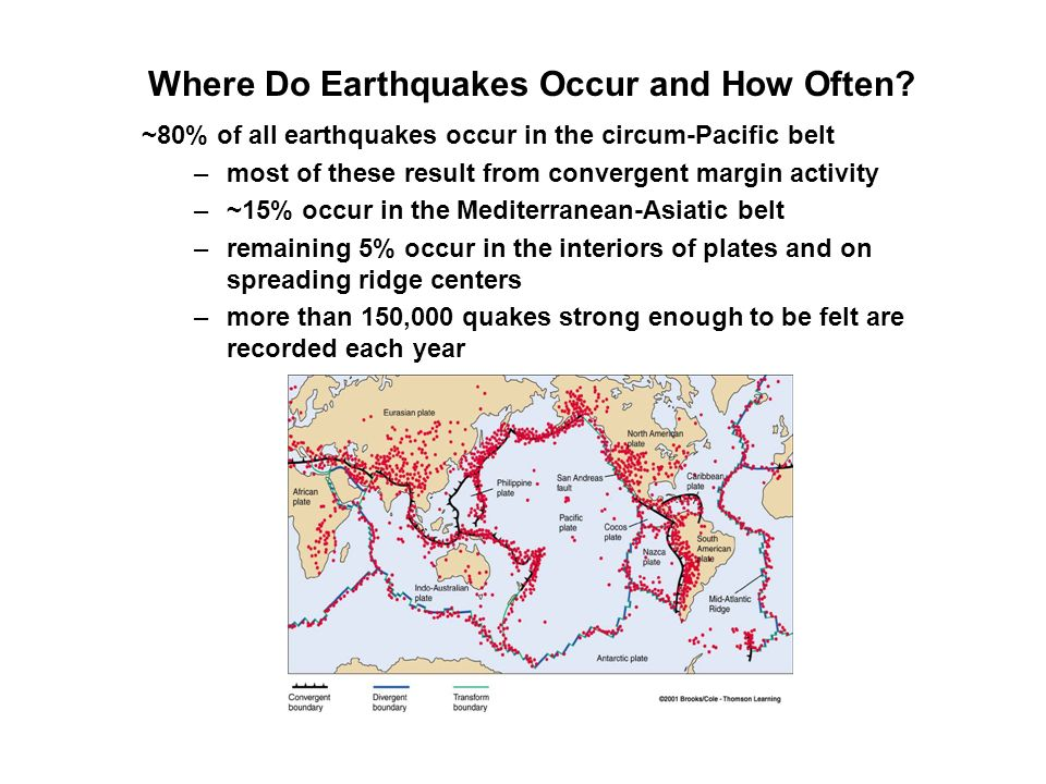 Where Do Earthquakes Occur and How Often