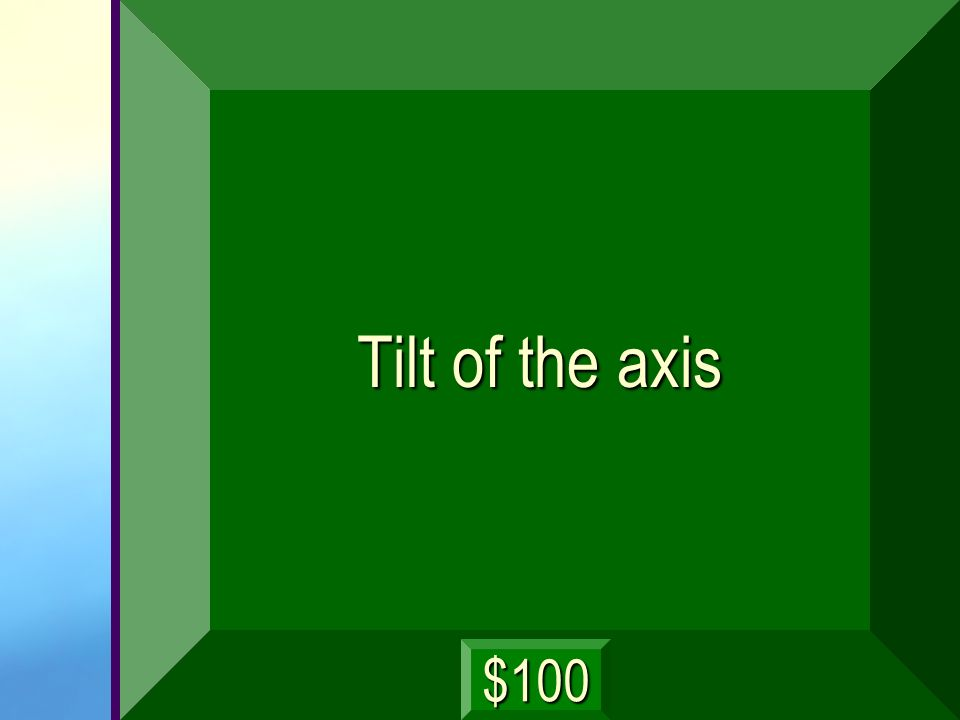 Tilt of the axis $100