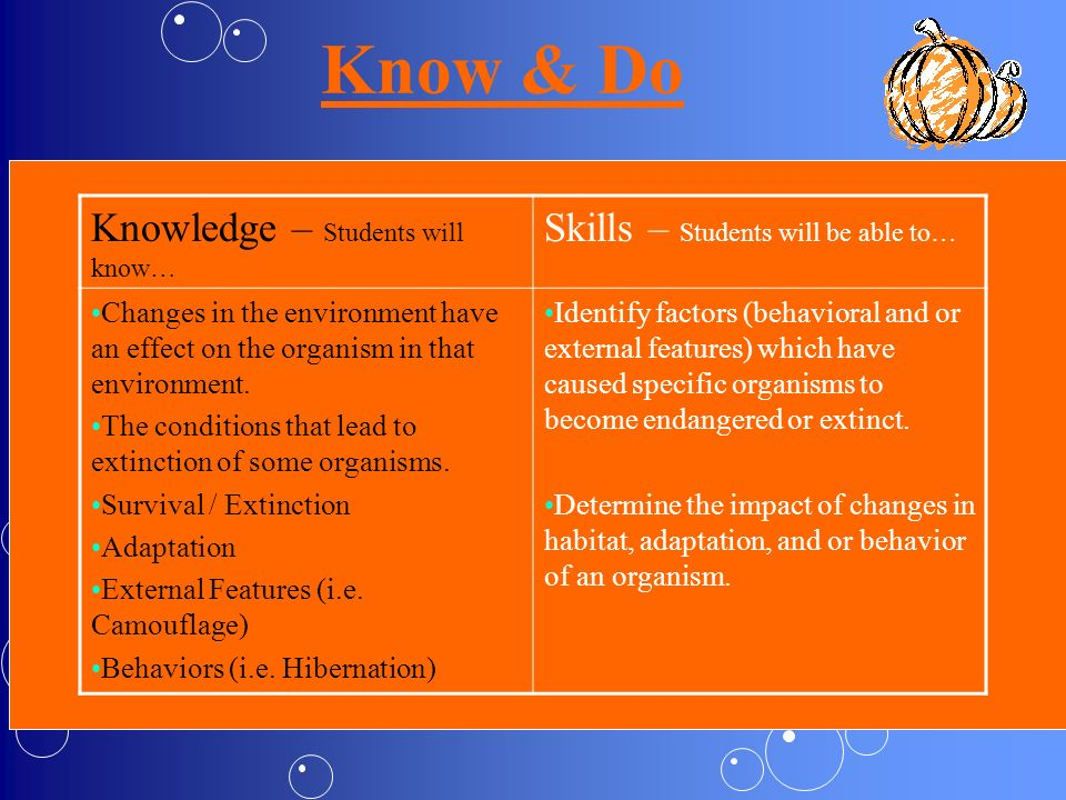 Know & Do Knowledge – Students will know…