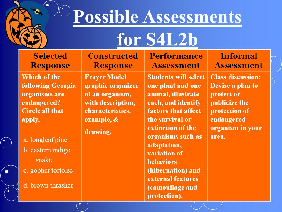 Possible Assessments for S4L2b