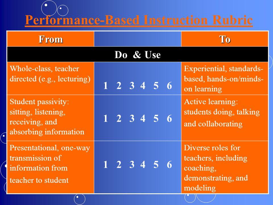 Performance-Based Instruction Rubric