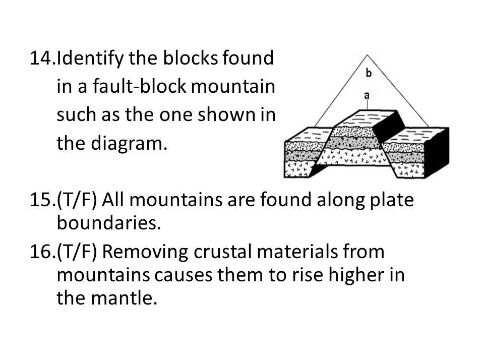 Identify the blocks found