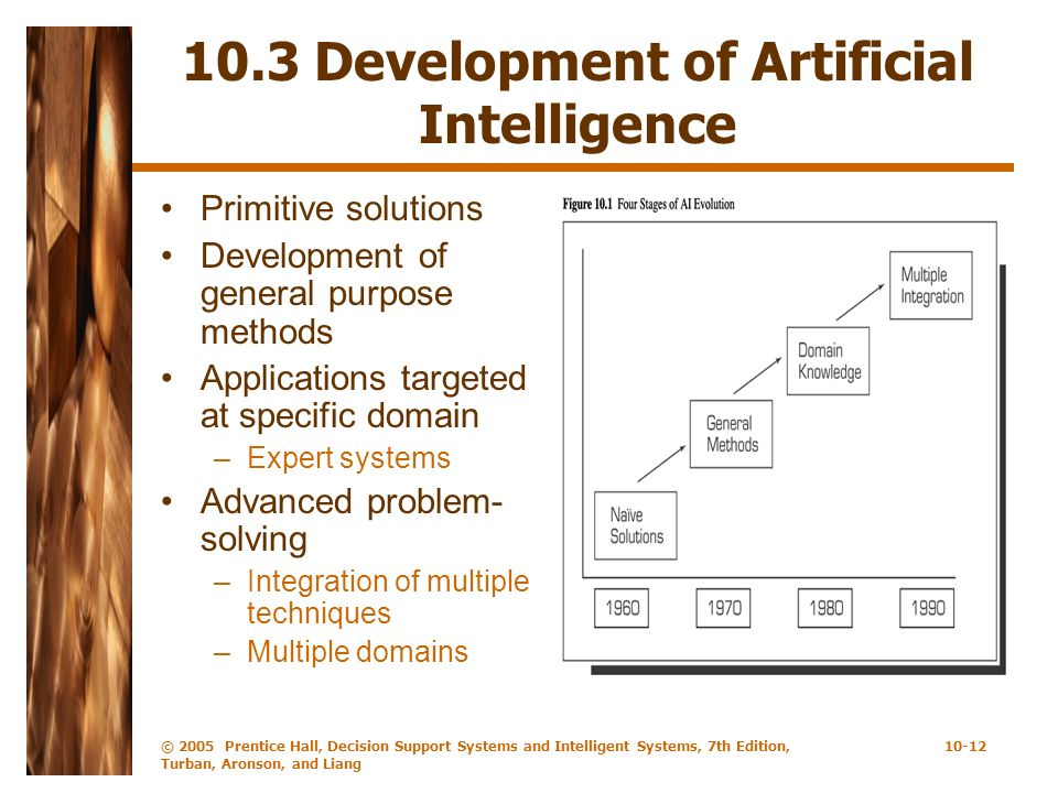 10.3 Development of Artificial Intelligence