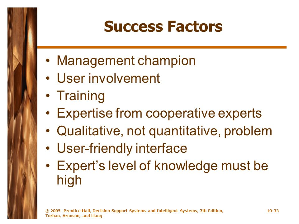 Success Factors Management champion User involvement Training