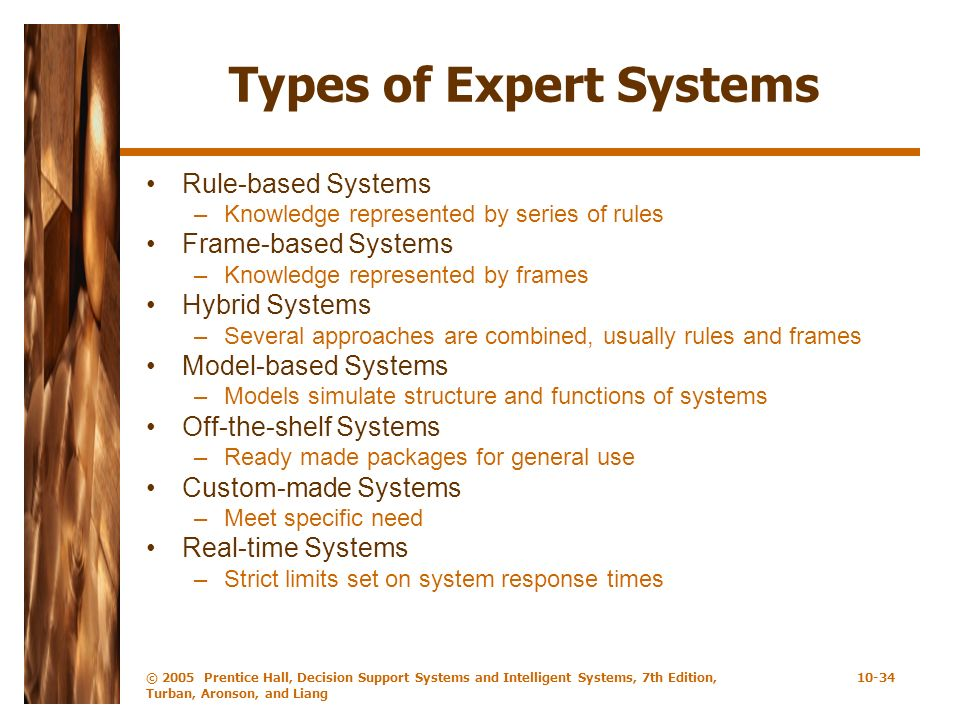 Types of Expert Systems