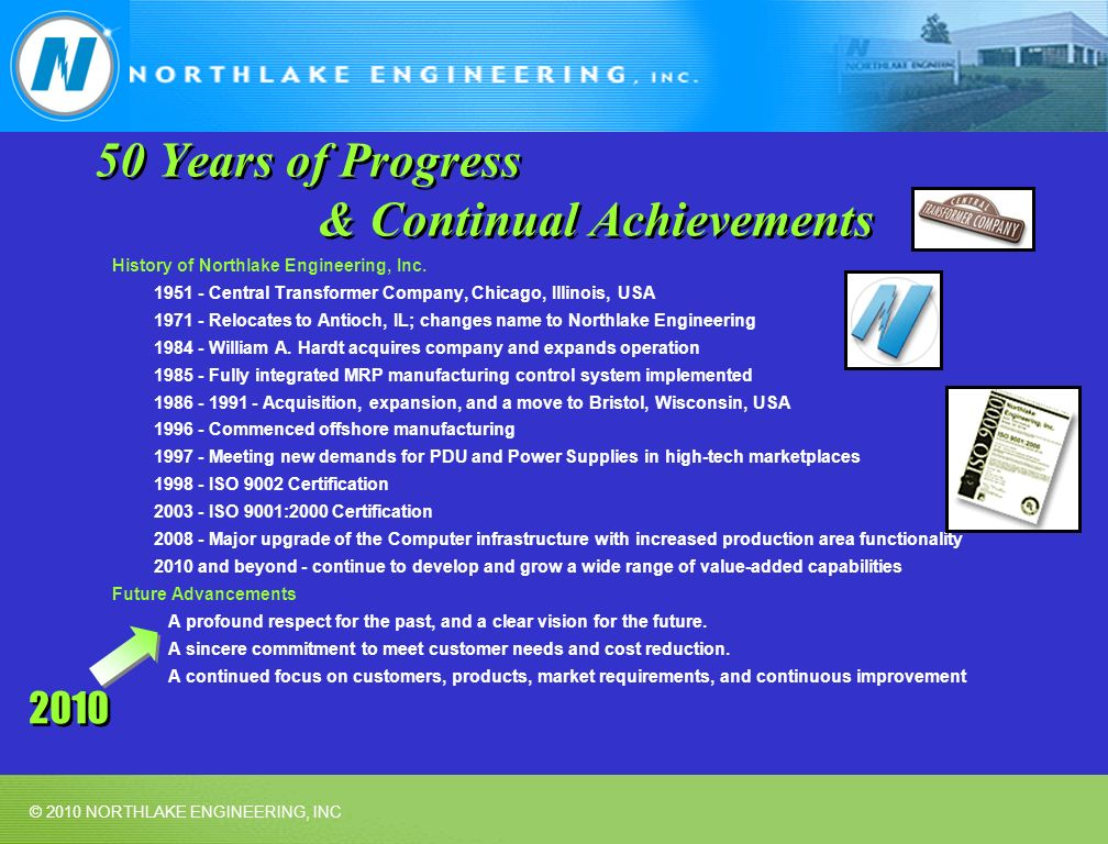 50 Years of Progress & Continual Achievements