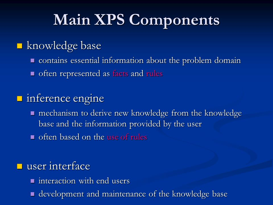 Main XPS Components knowledge base inference engine user interface
