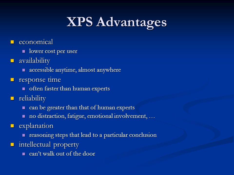 XPS Advantages economical availability response time reliability