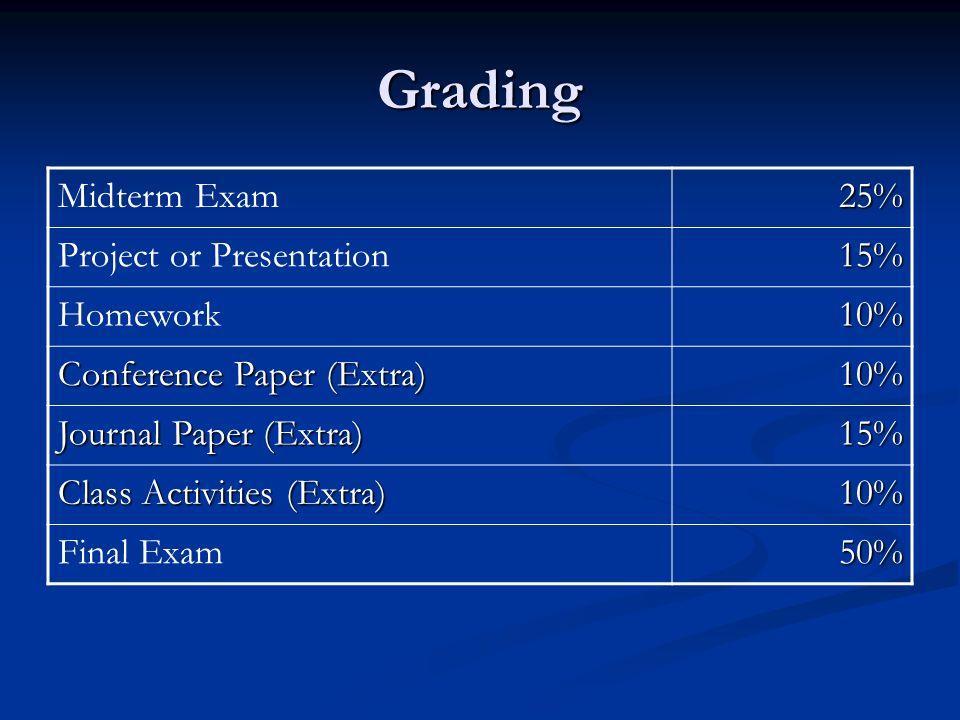 Grading Midterm Exam 25% Project or Presentation 15% Homework 10%