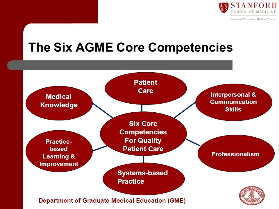 The Six AGME Core Competencies