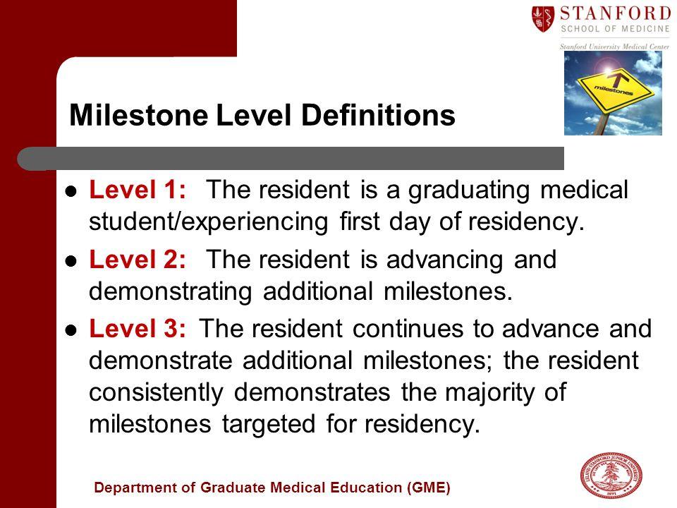 Milestone Level Definitions