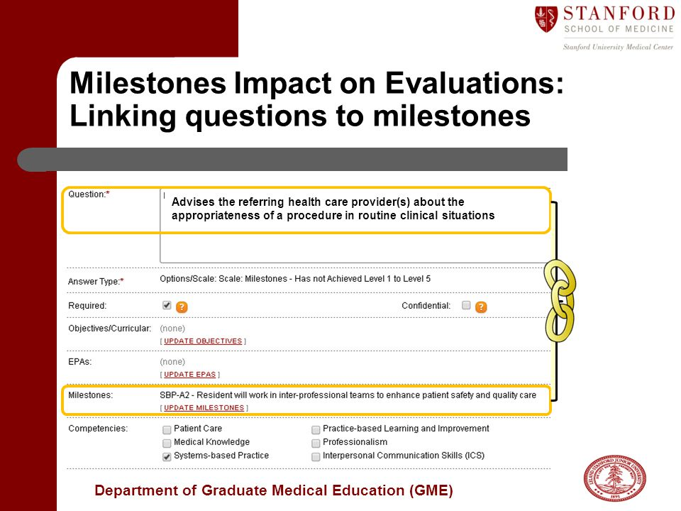 Milestones Impact on Evaluations: Linking questions to milestones