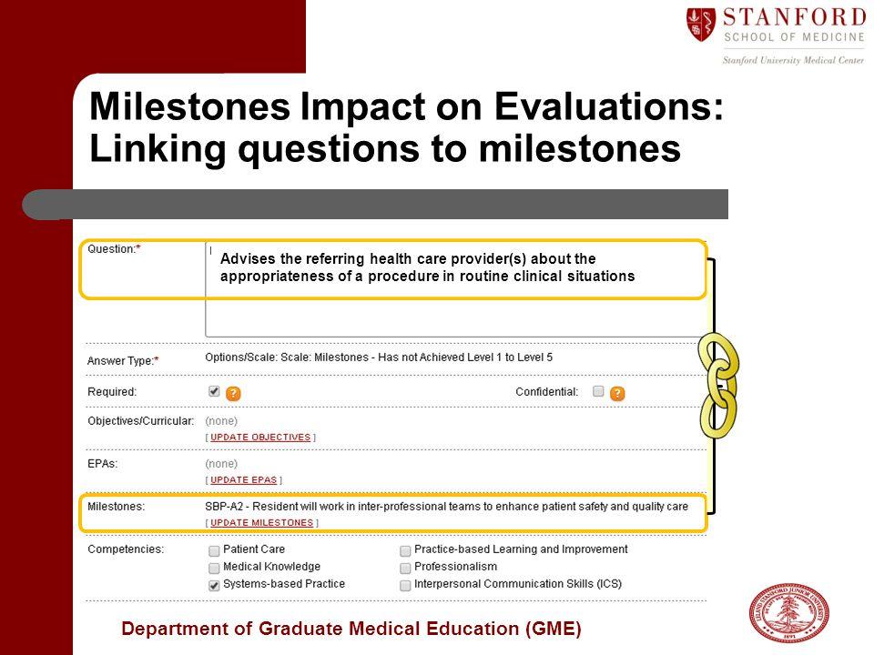 Milestones Impact on Evaluations: Linking questions to milestones