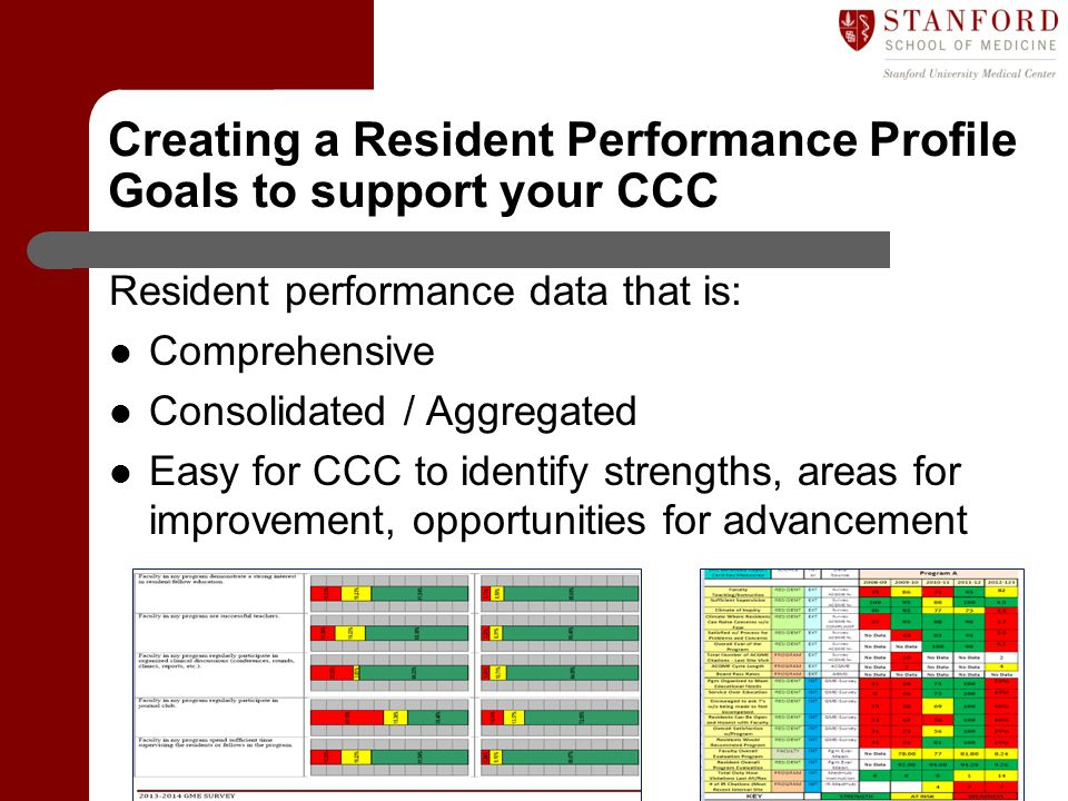 Creating a Resident Performance Profile Goals to support your CCC