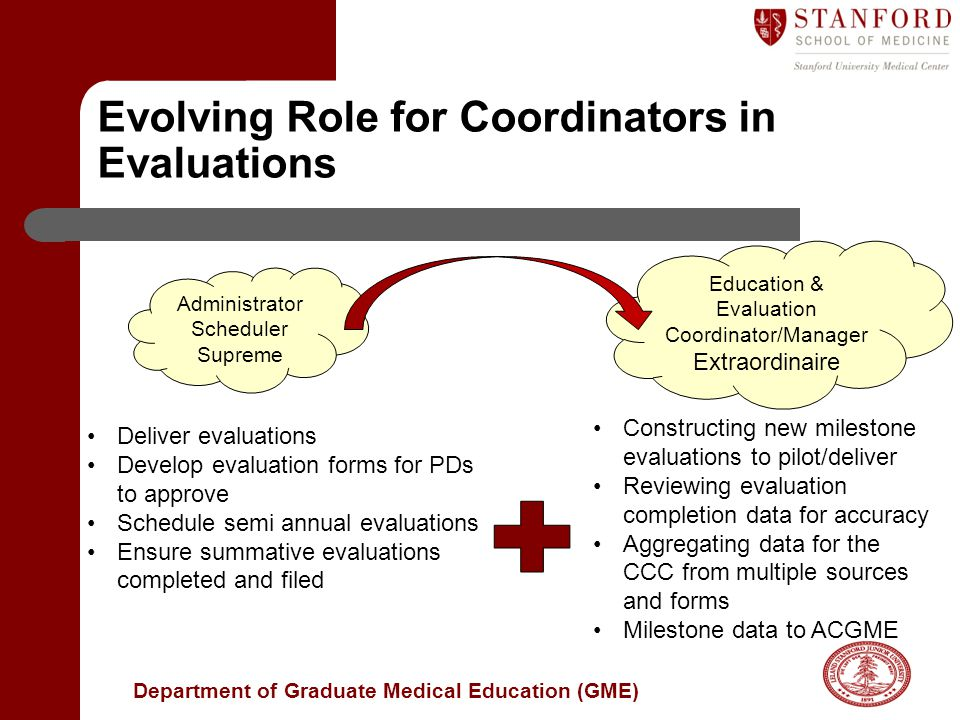 Evolving Role for Coordinators in Evaluations
