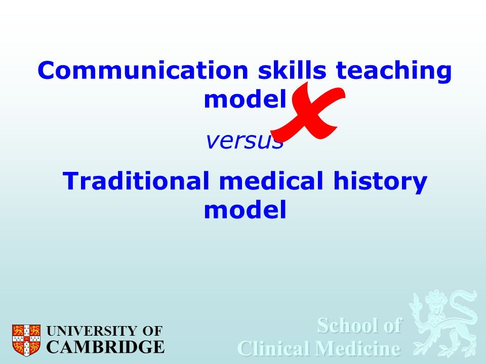 Communication skills teaching model Traditional medical history model