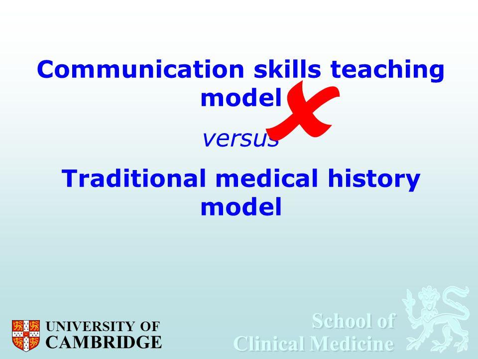 Communication skills teaching model Traditional medical history model