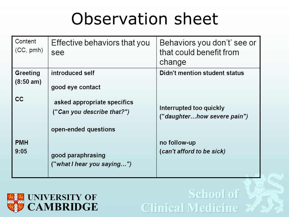 Observation sheet asked appropriate specifics