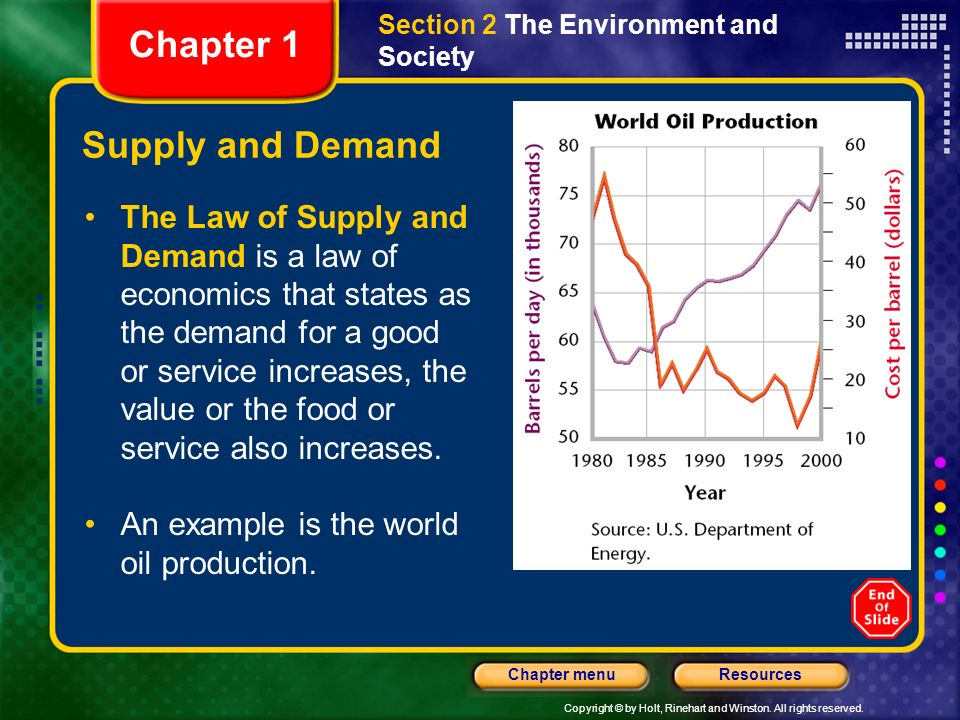 Chapter 1 Supply and Demand