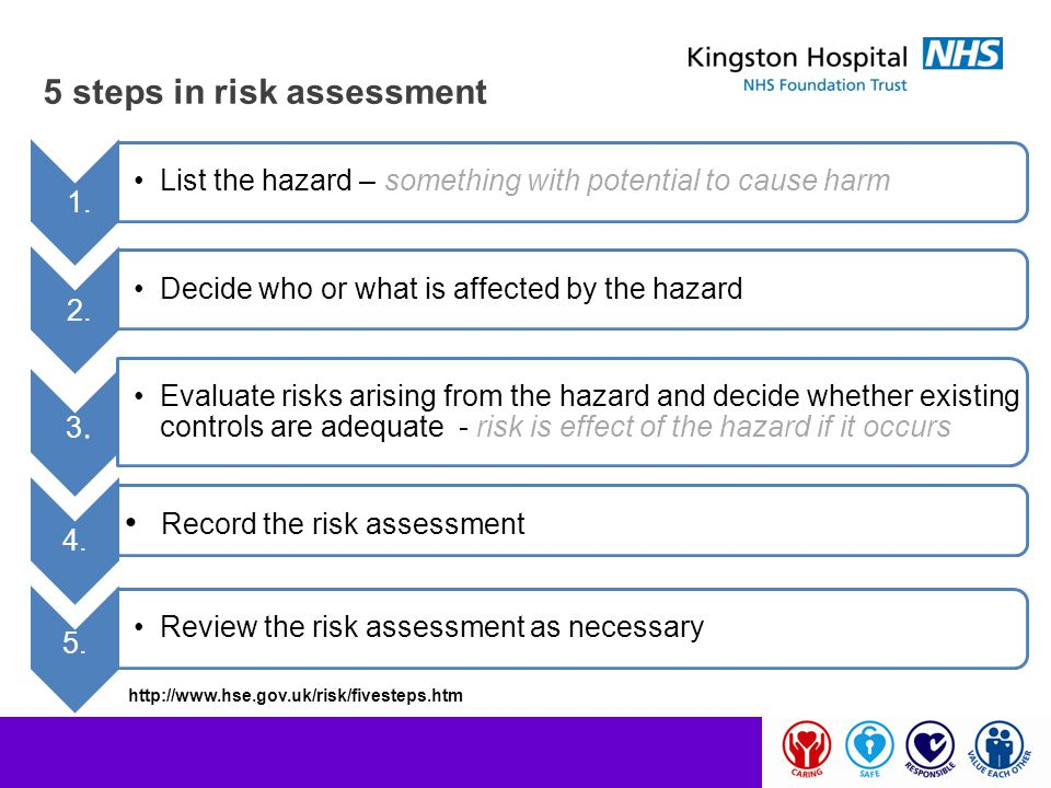 5 steps in risk assessment