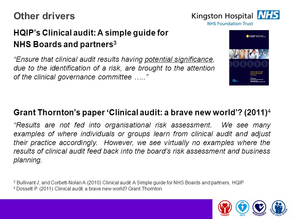Other drivers HQIP's Clinical audit: A simple guide for