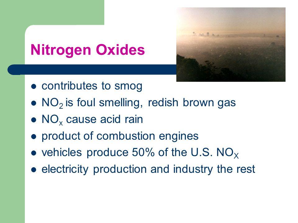 Nitrogen Oxides contributes to smog