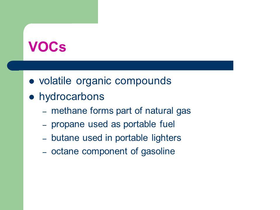 VOCs volatile organic compounds hydrocarbons