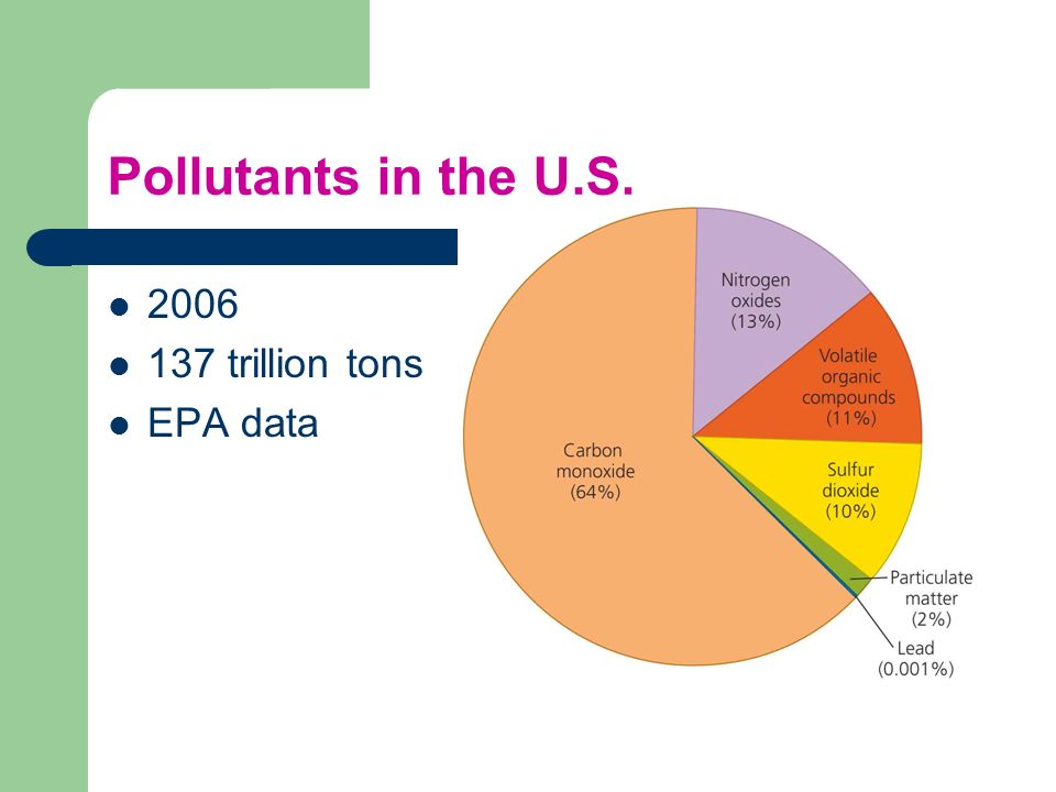 Pollutants in the U.S. 2006 137 trillion tons EPA data