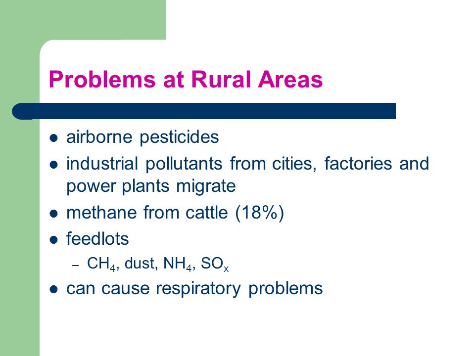 Problems at Rural Areas