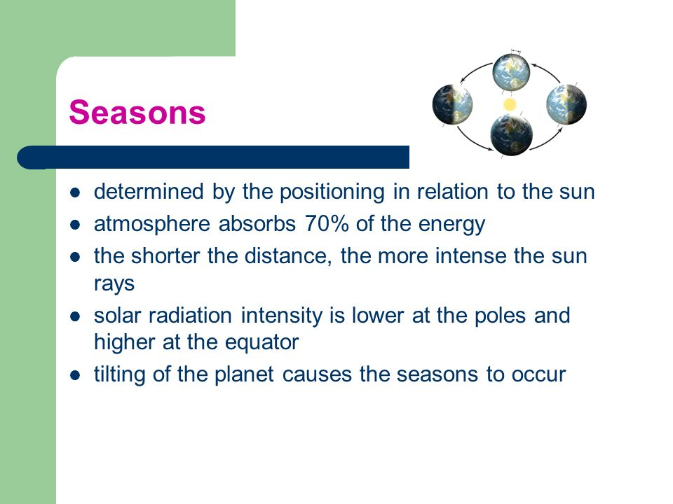Seasons determined by the positioning in relation to the sun
