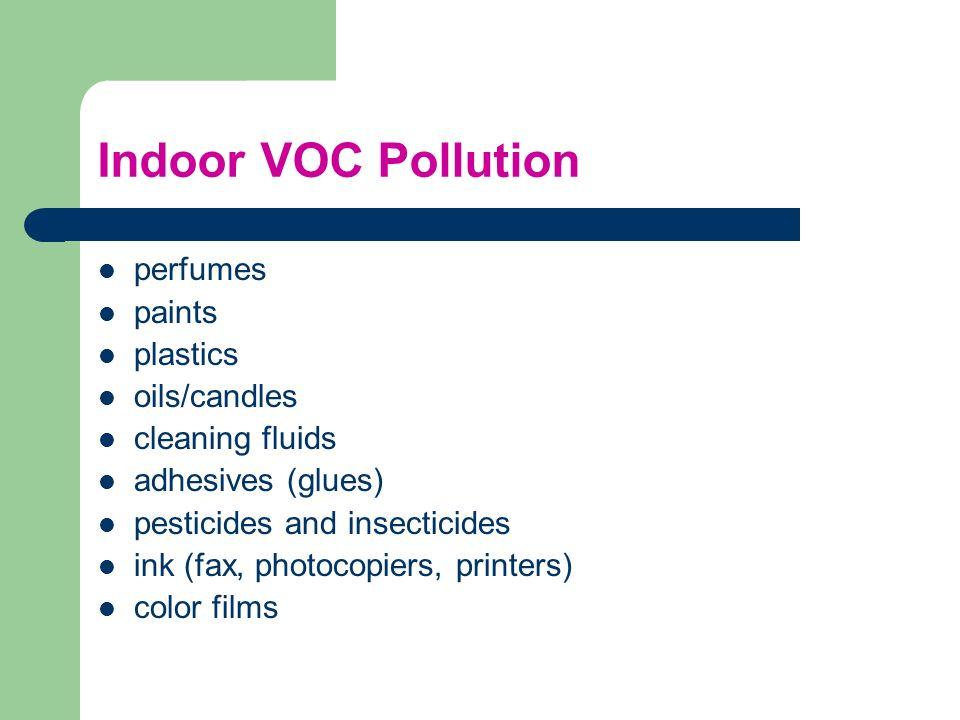 Indoor VOC Pollution perfumes paints plastics oils/candles
