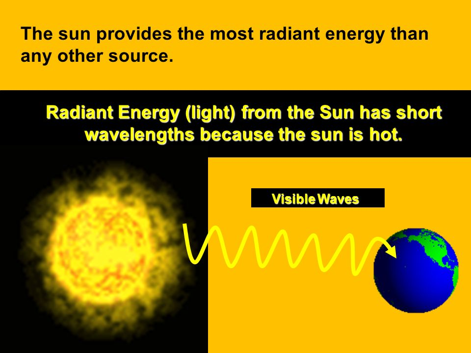 The sun provides the most radiant energy than any other source.