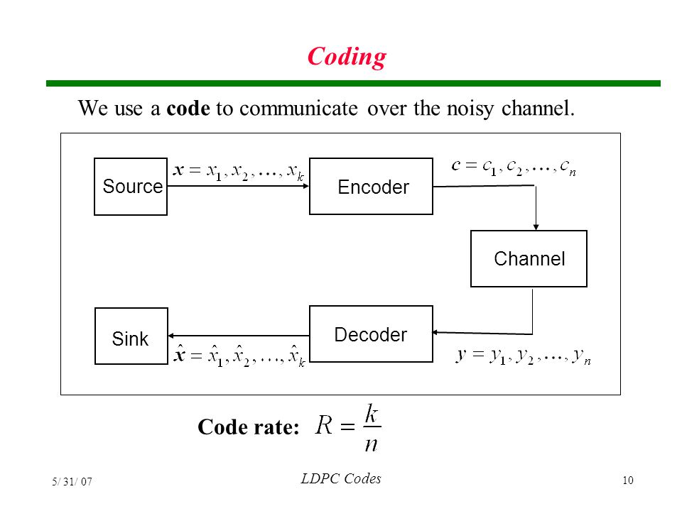 Coding We use a code to communicate over the noisy channel. Code rate: